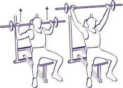 Musculation développé nuque à la barre